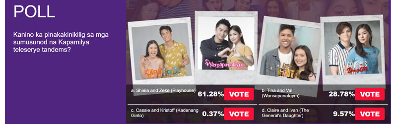 Poll Netizens pick ZekShie of Playhouse as the most kilig Kapamilya teleserye couple 2